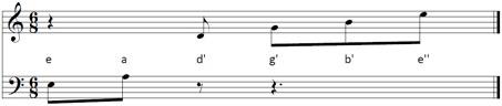 notenschrift-gitaar-2